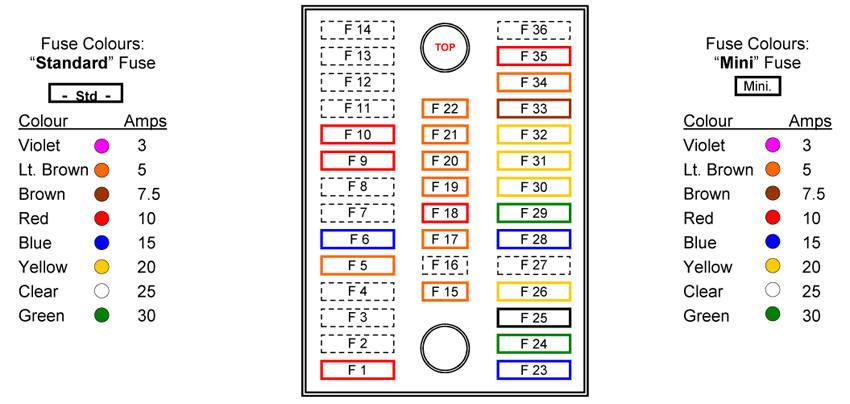 plzilandia v5 0 skoda yetin informaatiota rh plzi com skoda octavia 2009 fuse box diagram skoda octavia 2006 fuse box diagram